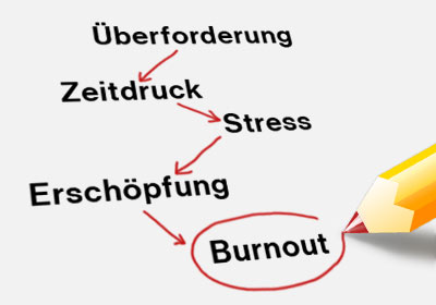 Stress- und Burnout-Prävention